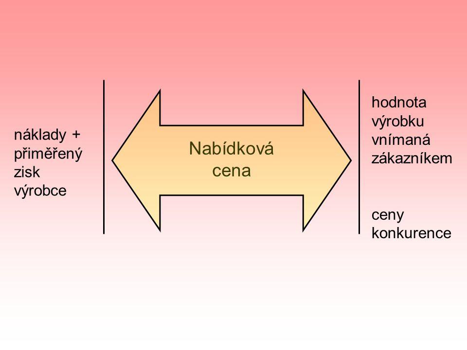 Nabídka ve veřejné soutěži (veřejný zadavatel, z.