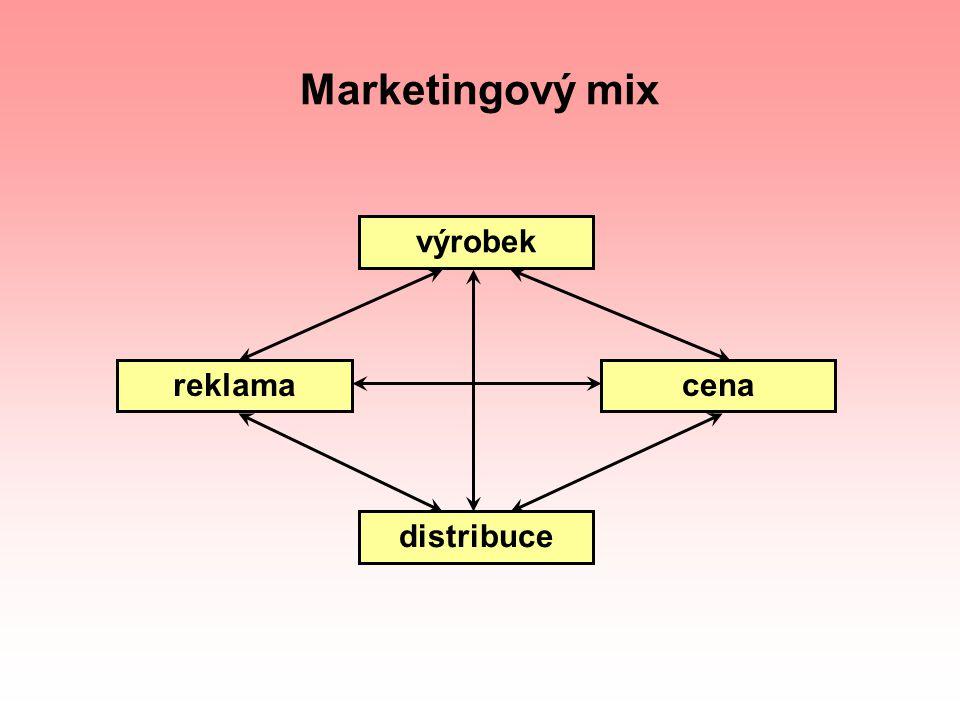 Synergické působení = každý prvek podporuje a posiluje ostatní prvky → zvýšení účinnost každého z nich Kombinovaný účinek marketingového mixu je vyšší než součet účinků jednotlivých prvků Vysoce kvalitní výrobky + vyšší cena + distribuce nejkvalitnějšími odbytovými cestami Výrobky nižší kvality + nižší cena + masová distribuce marketingová strategie maximalizace uspokojení zákazníka - propojit všechny prvky marketingového mixu !