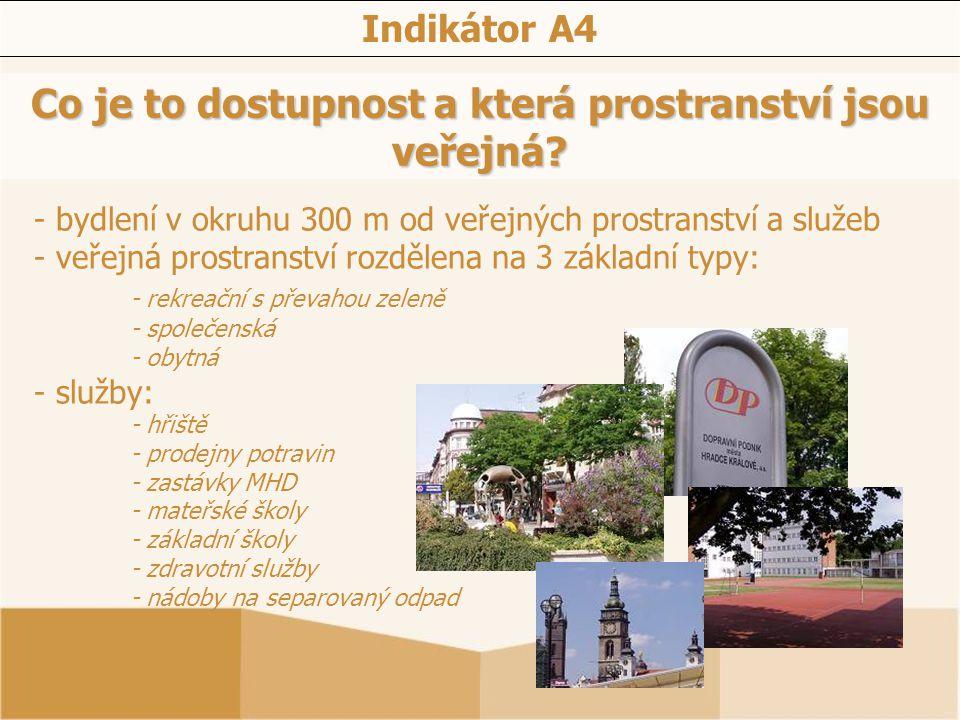 Indikátor A4 Co je to dostupnost a která prostranství jsou veřejná? - bydlení v okruhu 300 m od veřejných prostranství a služeb - veřejná prostranství