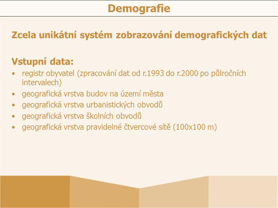 Demografie Zcela unikátní systém zobrazování demografických dat Vstupní data: registr obyvatel (zpracování dat od r.1993 do r.2000 po půlročních intervalech) geografická vrstva budov na území města geografická vrstva urbanistických obvodů geografická vrstva školních obvodů geografická vrstva pravidelné čtvercové sítě (100x100 m)