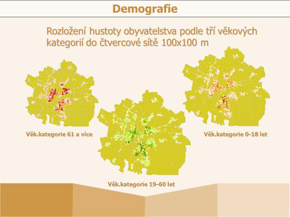 Rozložení hustoty obyvatelstva podle tří věkových kategorií do čtvercové sítě 100x100 m Věk.kategorie 61 a více Věk.kategorie 19-60 let Věk.kategorie