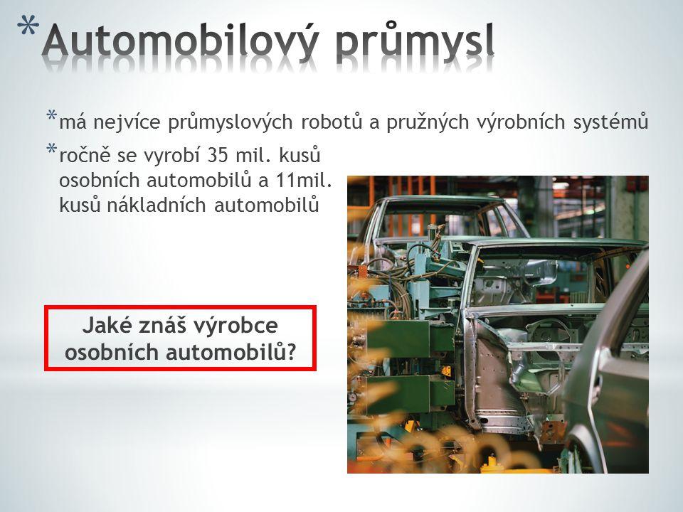 * má nejvíce průmyslových robotů a pružných výrobních systémů * ročně se vyrobí 35 mil.