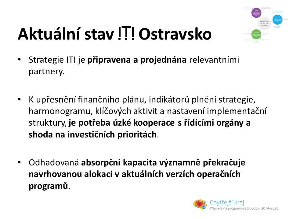 Aktuální stav Ostravsko Strategie ITI je připravena a projednána relevantními partnery.