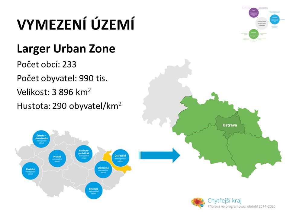 VYMEZENÍ ÚZEMÍ Larger Urban Zone Počet obcí: 233 Počet obyvatel: 990 tis.