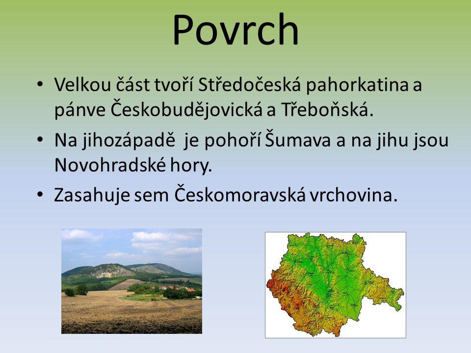 Povrch Velkou část tvoří Středočeská pahorkatina a pánve Českobudějovická a Třeboňská. Na jihozápadě je pohoří Šumava a na jihu jsou Novohradské hory.