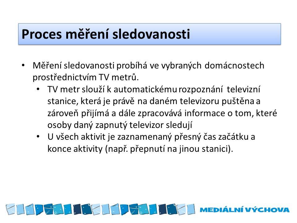 Proces měření sledovanosti Měření sledovanosti probíhá ve vybraných domácnostech prostřednictvím TV metrů. TV metr slouží k automatickému rozpoznání t
