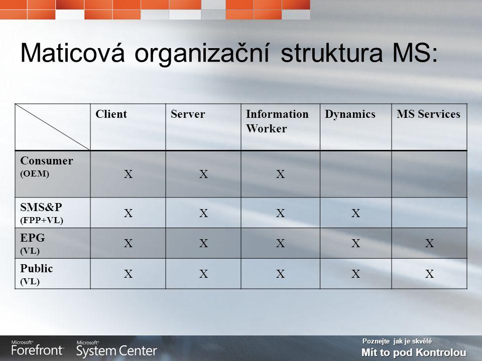 Poznejte jak je skvělé Mít to pod Kontrolou Maticová organizační struktura MS: ClientServerInformation Worker DynamicsMS Services Consumer (OEM) XXX SMS&P (FPP+VL) XXXX EPG (VL) XXXXX Public (VL) XXXXX