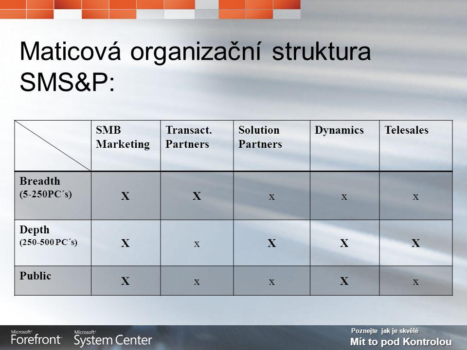 Poznejte jak je skvělé Mít to pod Kontrolou Maticová organizační struktura SMS&P: SMB Marketing Transact.