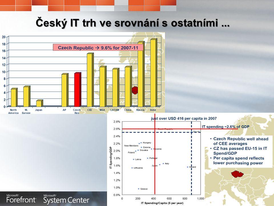 Poznejte jak je skvělé Mít to pod Kontrolou Český IT trh ve srovnání s ostatními...