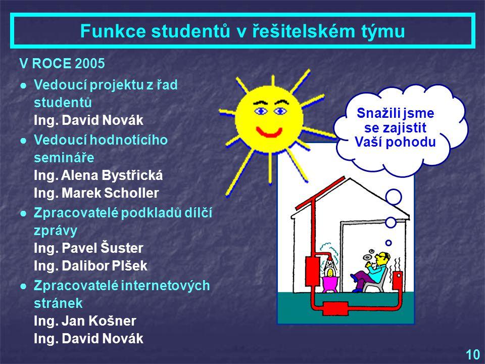 V ROCE 2005 ●Vedoucí projektu z řad studentů Ing.David Novák ●Vedoucí hodnotícího semináře Ing.