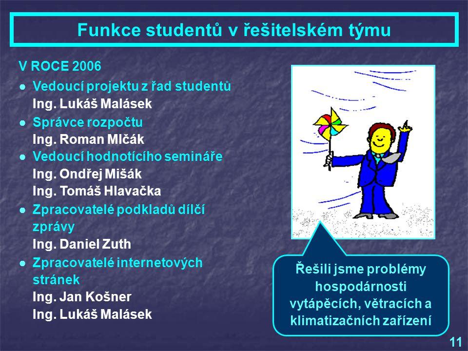 Funkce studentů v řešitelském týmu 11 V ROCE 2006 ●Vedoucí hodnotícího semináře Ing.
