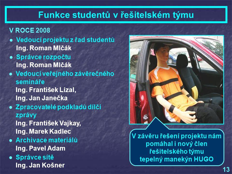 Funkce studentů v řešitelském týmu 13 V ROCE 2008 ●Vedoucí veřejného závěrečného semináře Ing.