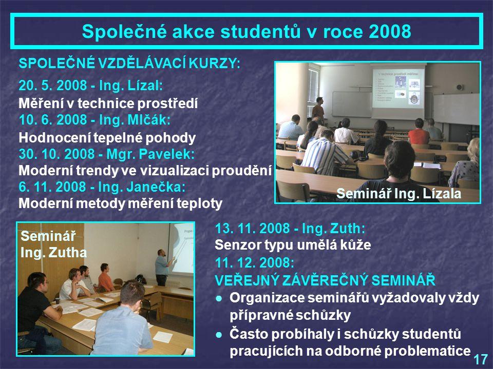 20.5. 2008 - Ing. Lízal: Měření v technice prostředí 10.
