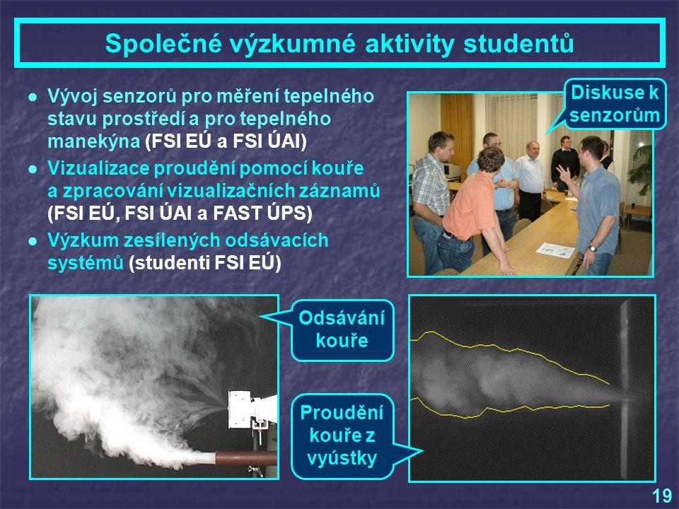 Společné výzkumné aktivity studentů 19 ●Vývoj senzorů pro měření tepelného stavu prostředí a pro tepelného manekýna (FSI EÚ a FSI ÚAI) Odsávání kouře Proudění kouře z vyústky Diskuse k senzorům ●Vizualizace proudění pomocí kouře a zpracování vizualizačních záznamů (FSI EÚ, FSI ÚAI a FAST ÚPS) ●Výzkum zesílených odsávacích systémů (studenti FSI EÚ)