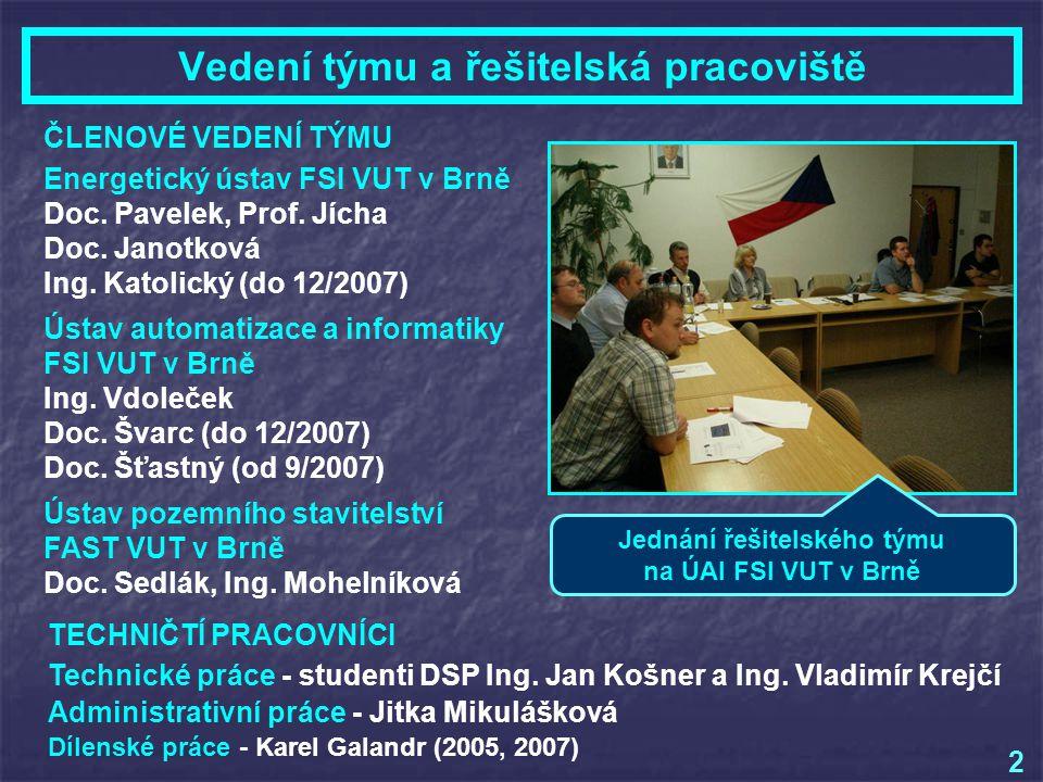 Vedení týmu a řešitelská pracoviště 2 ČLENOVÉ VEDENÍ TÝMU Energetický ústav FSI VUT v Brně Doc.