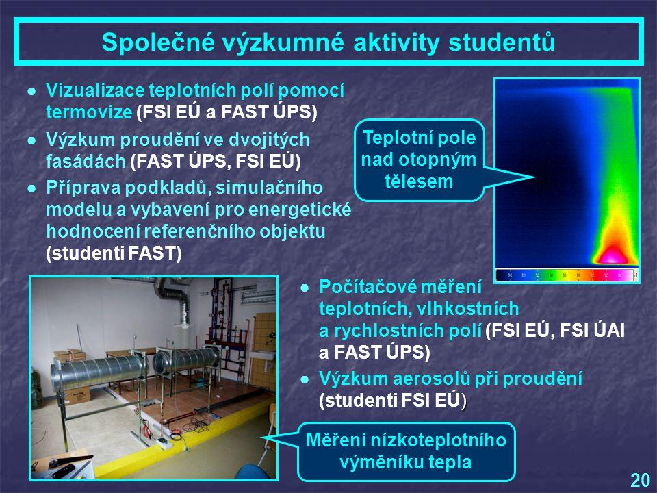 ●Vizualizace teplotních polí pomocí termovize (FSI EÚ a FAST ÚPS) Společné výzkumné aktivity studentů 20 Teplotní pole nad otopným tělesem Měření nízkoteplotního výměníku tepla ●Počítačové měření teplotních, vlhkostních a rychlostních polí (FSI EÚ, FSI ÚAI a FAST ÚPS) ) ●Výzkum aerosolů při proudění (studenti FSI EÚ) ●Výzkum proudění ve dvojitých fasádách (FAST ÚPS, FSI EÚ) ●Příprava podkladů, simulačního modelu a vybavení pro energetické hodnocení referenčního objektu (studenti FAST)