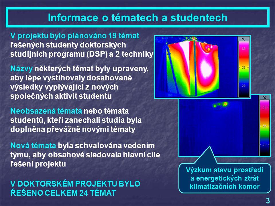 Informace o tématech a studentech 4 TÉMA 1* ――►Výzkum tepelného stavu klimatizovaných prostorů Ing.