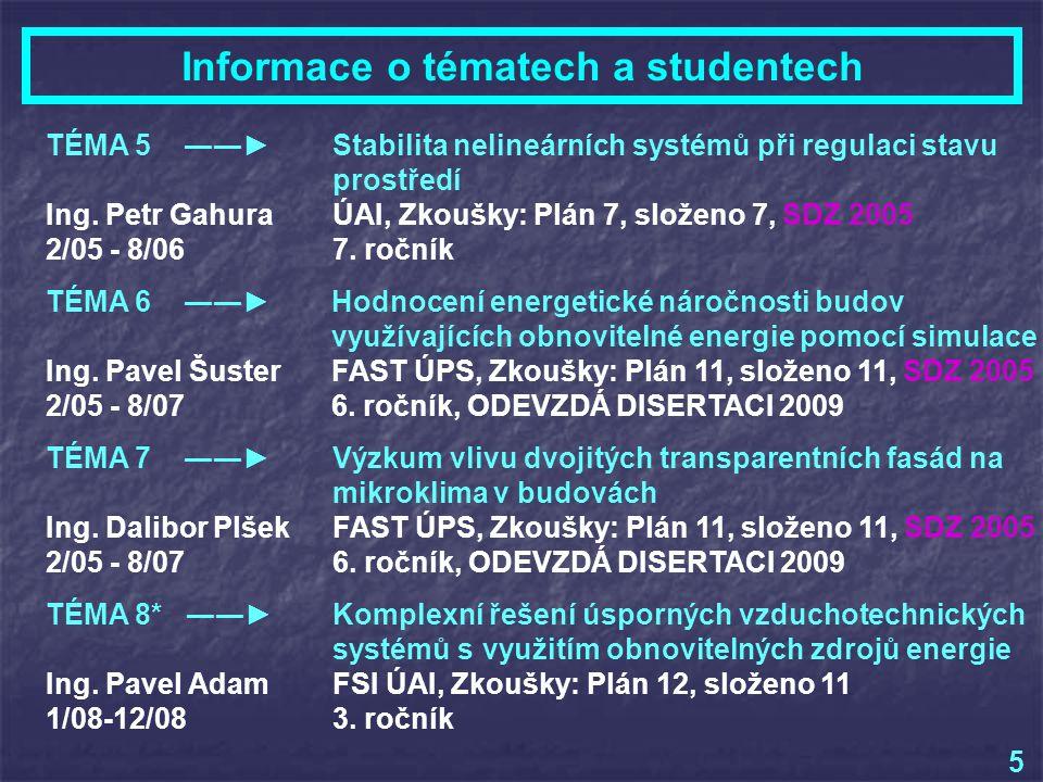 Informace o tématech a studentech 5 TÉMA 5 ――► Stabilita nelineárních systémů při regulaci stavu prostředí Ing.