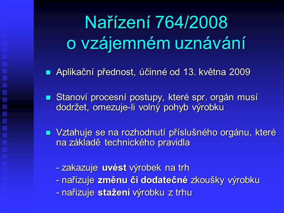 Příklad spolupráce ProCoP & SOLVIT II Výrobce českých hnojiv hodlá rozšířit distribuci do Maďarska Výrobce českých hnojiv hodlá rozšířit distribuci do Maďarska Maďarský orgán požaduje přezkoušení Maďarský orgán požaduje přezkoušení ProCoP prověřil, že výrobek byl platně uveden na trh v ČR ProCoP prověřil, že výrobek byl platně uveden na trh v ČR Případ nyní řešen v rámci SOLVITu jako porušení evropského práva Případ nyní řešen v rámci SOLVITu jako porušení evropského práva