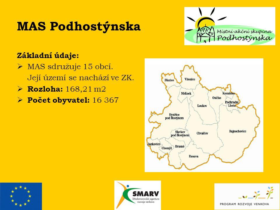 MAS Podhostýnska Základní údaje:  MAS sdružuje 15 obcí.