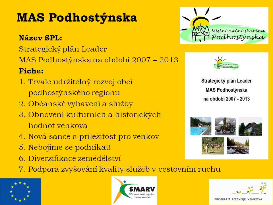 MAS Podhostýnska Název SPL: Strategický plán Leader MAS Podhostýnska na období 2007 – 2013 Fiche: 1.