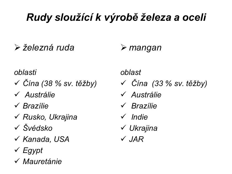Rudy sloužící k výrobě železa a oceli  železná ruda oblasti Čína (38 % sv.