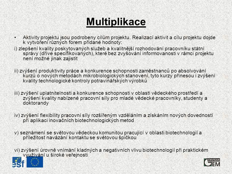 Multiplikace Aktivity projektu jsou podrobeny cílům projektu.