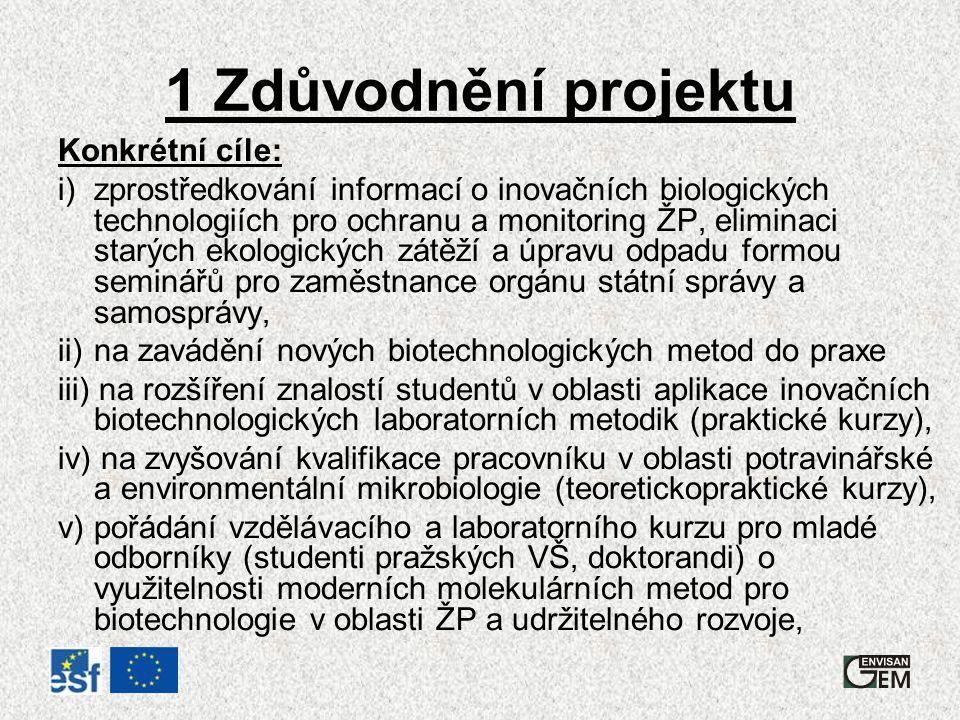 1 Zdůvodnění projektu Konkrétní cíle: i) zprostředkování informací o inovačních biologických technologiích pro ochranu a monitoring ŽP, eliminaci starých ekologických zátěží a úpravu odpadu formou seminářů pro zaměstnance orgánu státní správy a samosprávy, ii) na zavádění nových biotechnologických metod do praxe iii) na rozšíření znalostí studentů v oblasti aplikace inovačních biotechnologických laboratorních metodik (praktické kurzy), iv) na zvyšování kvalifikace pracovníku v oblasti potravinářské a environmentální mikrobiologie (teoretickopraktické kurzy), v) pořádání vzdělávacího a laboratorního kurzu pro mladé odborníky (studenti pražských VŠ, doktorandi) o využitelnosti moderních molekulárních metod pro biotechnologie v oblasti ŽP a udržitelného rozvoje,