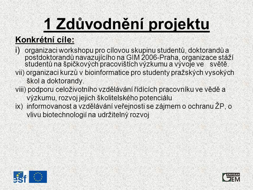 1 Zdůvodnění projektu Konkrétní cíle: i) organizaci workshopu pro cílovou skupinu studentů, doktorandů a postdoktorandů navazujícího na GIM 2006-Praha, organizace stáží studentů na špičkových pracovištích výzkumu a vývoje ve světě.