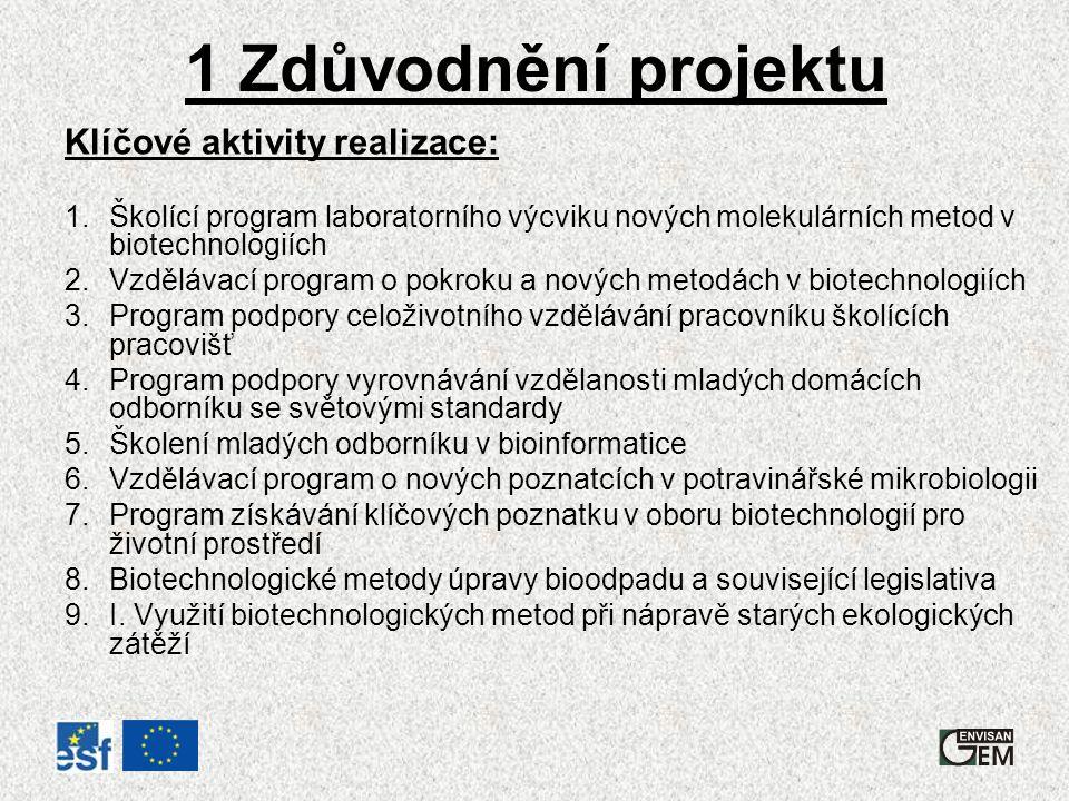 1 Zdůvodnění projektu Klíčové aktivity realizace: 1.Školící program laboratorního výcviku nových molekulárních metod v biotechnologiích 2.Vzdělávací program o pokroku a nových metodách v biotechnologiích 3.Program podpory celoživotního vzdělávání pracovníku školících pracovišť 4.Program podpory vyrovnávání vzdělanosti mladých domácích odborníku se světovými standardy 5.Školení mladých odborníku v bioinformatice 6.Vzdělávací program o nových poznatcích v potravinářské mikrobiologii 7.Program získávání klíčových poznatku v oboru biotechnologií pro životní prostředí 8.Biotechnologické metody úpravy bioodpadu a související legislativa 9.I.