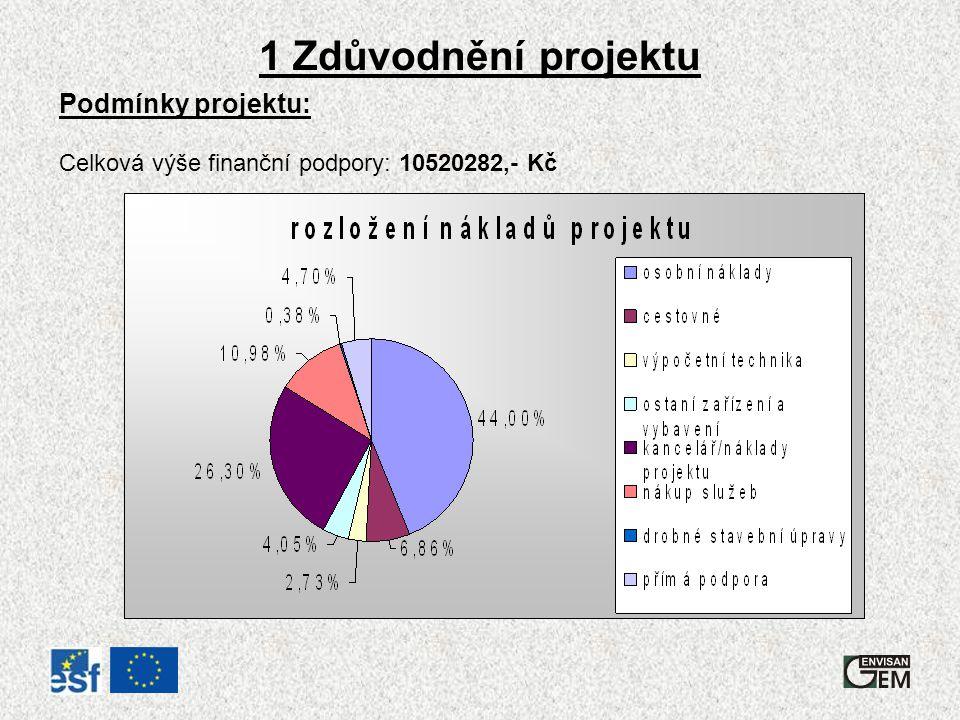 1 Zdůvodnění projektu Podmínky projektu: Celková výše finanční podpory: 10520282,- Kč