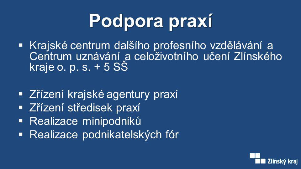 Podpora praxí  Krajské centrum dalšího profesního vzdělávání a Centrum uznávání a celoživotního učení Zlínského kraje o.