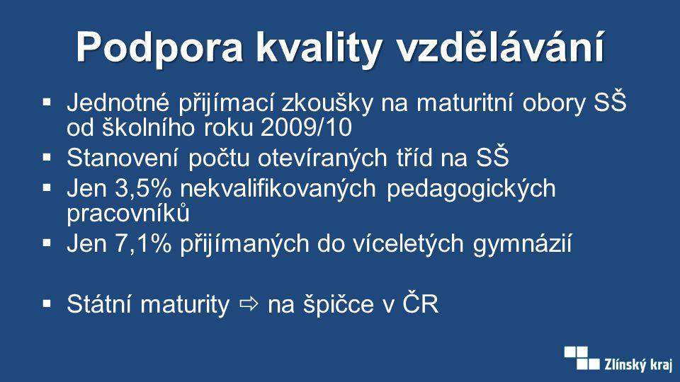 Podpora kvality vzdělávání  Jednotné přijímací zkoušky na maturitní obory SŠ od školního roku 2009/10  Stanovení počtu otevíraných tříd na SŠ  Jen 3,5% nekvalifikovaných pedagogických pracovníků  Jen 7,1% přijímaných do víceletých gymnázií  Státní maturity  na špičce v ČR