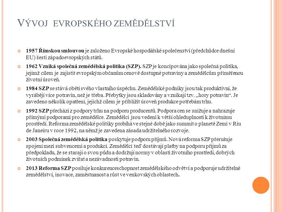 Z DROJE : http://ec.europa.eu/agriculture/cap-overview/2014_cs.pdf Evropska komise http://cs.wikipedia.org/wiki/Spole%C4%8Dn%C3%A1_zem%C4%9Bd%C 4%9Blsk%C3%A1_politika http://books.google.cz/books?id=dv2IeEJ6EsQC&pg=PA227&lpg=PA227& dq=sou%C4%8Dasn%C3%A1+SZP&source=bl&ots=jWetXo7YOz&sig=f hPSyH16571LHAz- IRJPDTl86m4&hl=cs&sa=X&ei=yBRZVNryCtfZaouhgtgO&ved=0CEEQ 6AEwBQ#v=onepage&q=sou%C4%8Dasn%C3%A1%20SZP&f=false