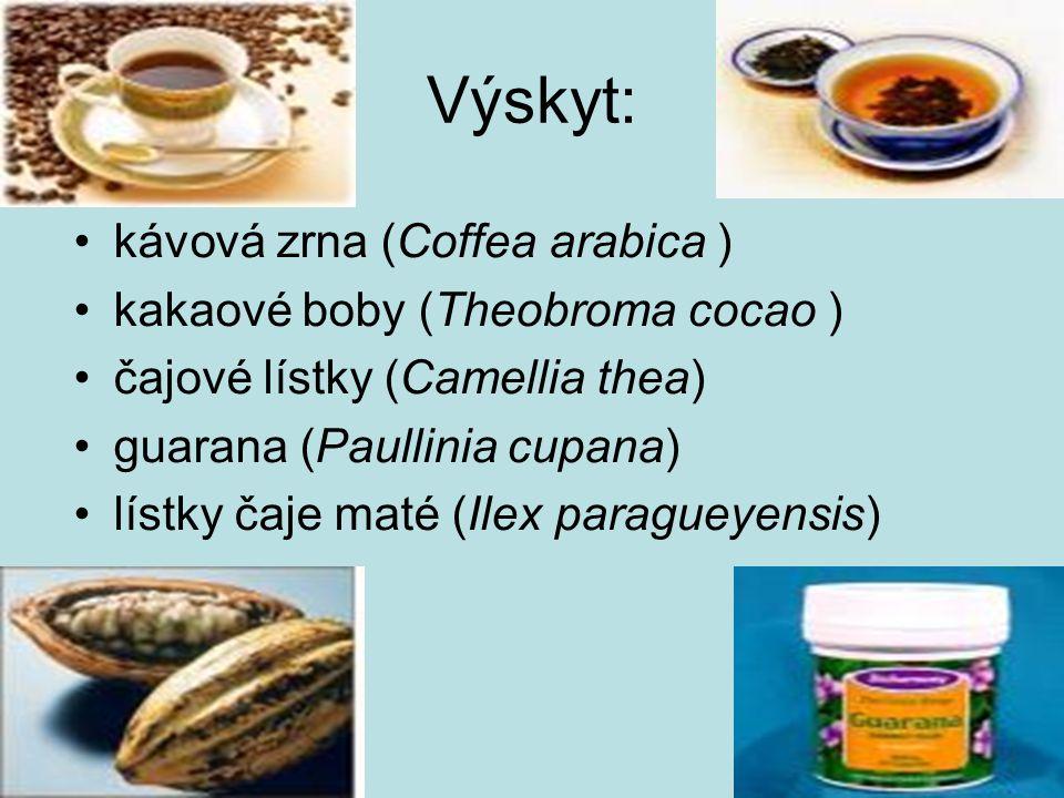  patří do skupiny alkaloidů  čistý kofein je bílý hebký prášek, nebo lesklé jehličky, hořké chuti  v čajových lístcích a kávě je obsažen 4%  ve vyšších koncentracích se vstřebává rychleji Chemie: