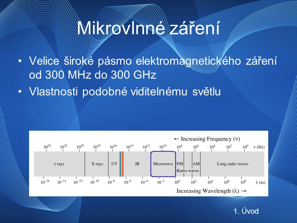 Mikrovlnné záření Velice široké pásmo elektromagnetického záření od 300 MHz do 300 GHz Vlastnosti podobné viditelnému světlu 1.