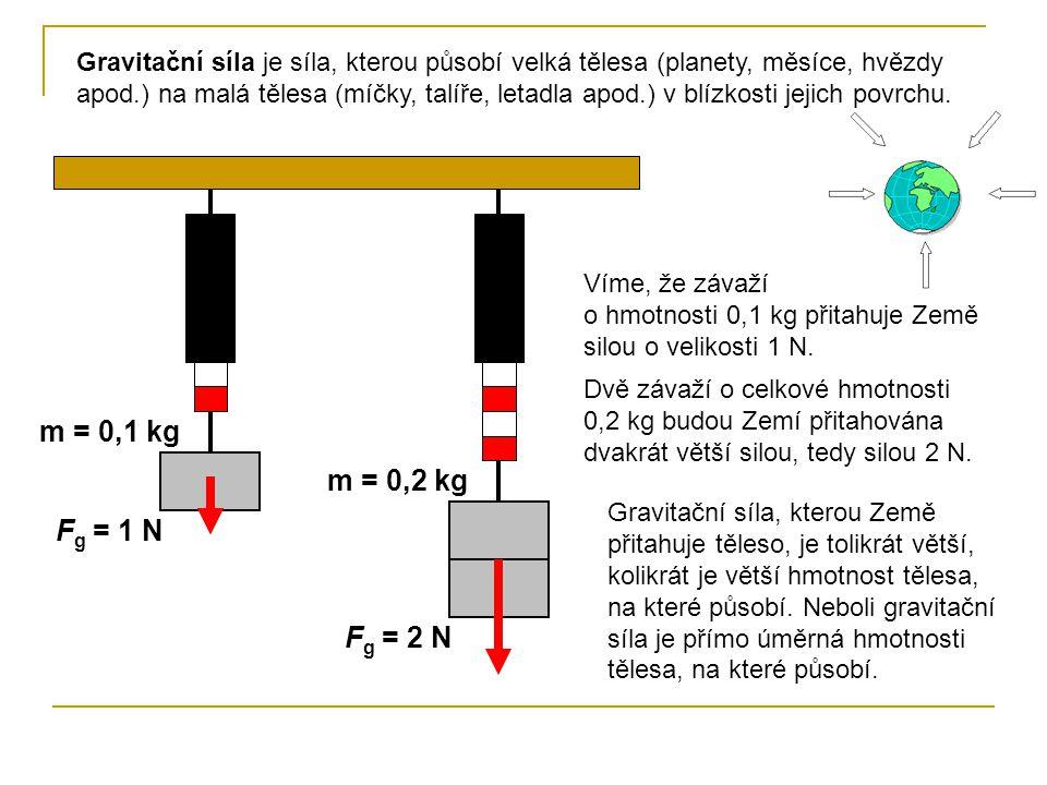 Gravitační sílu značíme F g.