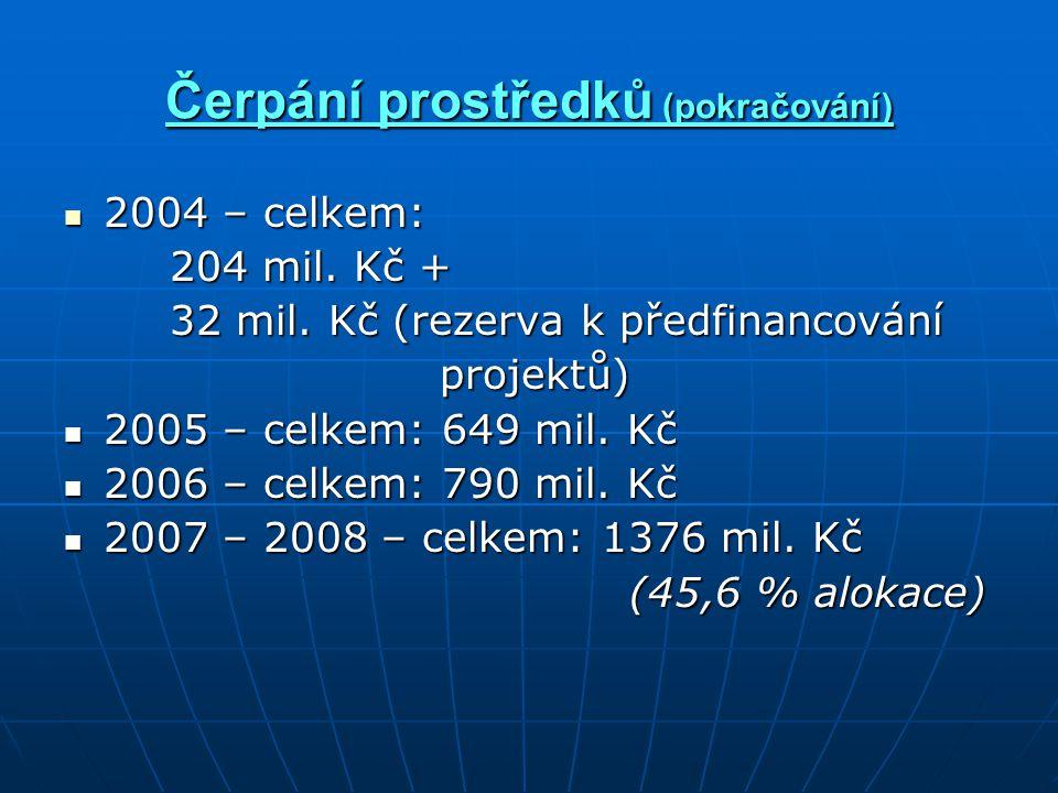 Čerpání prostředků (pokračování) 2004 – celkem: 2004 – celkem: 204 mil.