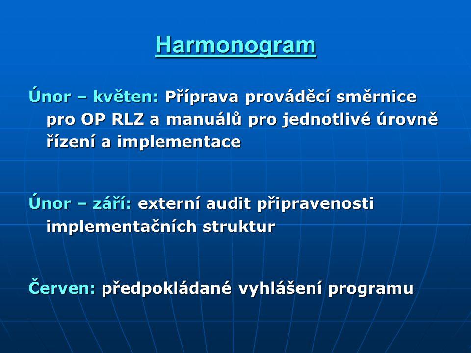 Harmonogram Únor – květen: Příprava prováděcí směrnice pro OP RLZ a manuálů pro jednotlivé úrovně řízení a implementace Únor – září: externí audit připravenosti implementačních struktur Červen: předpokládané vyhlášení programu