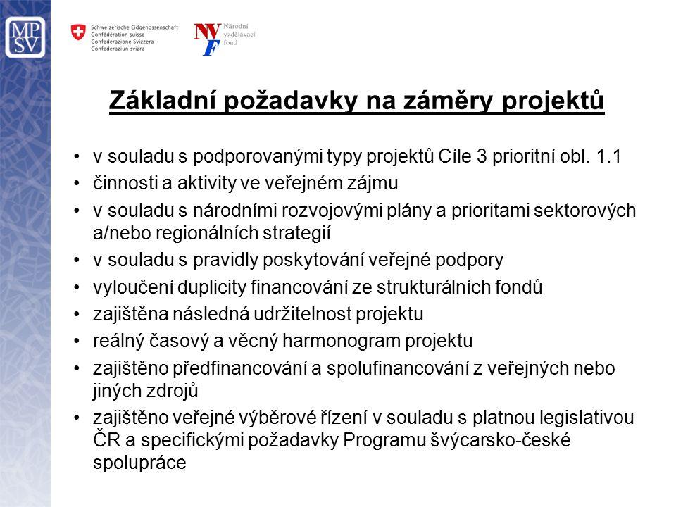 Základní požadavky na záměry projektů v souladu s podporovanými typy projektů Cíle 3 prioritní obl.