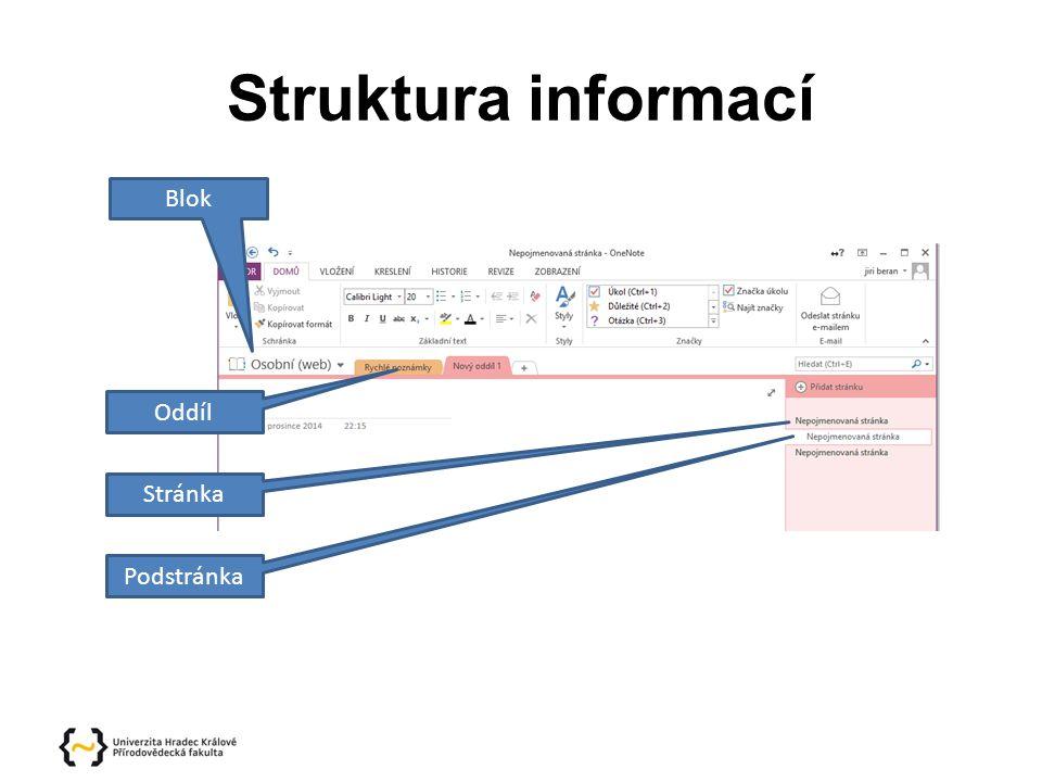 Struktura informací Blok Oddíl Stránka Podstránka
