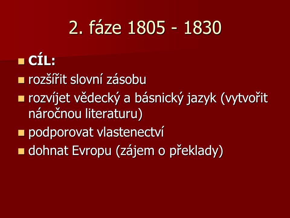 2. fáze 1805 - 1830 CÍL: CÍL: rozšířit slovní zásobu rozšířit slovní zásobu rozvíjet vědecký a básnický jazyk (vytvořit náročnou literaturu) rozvíjet