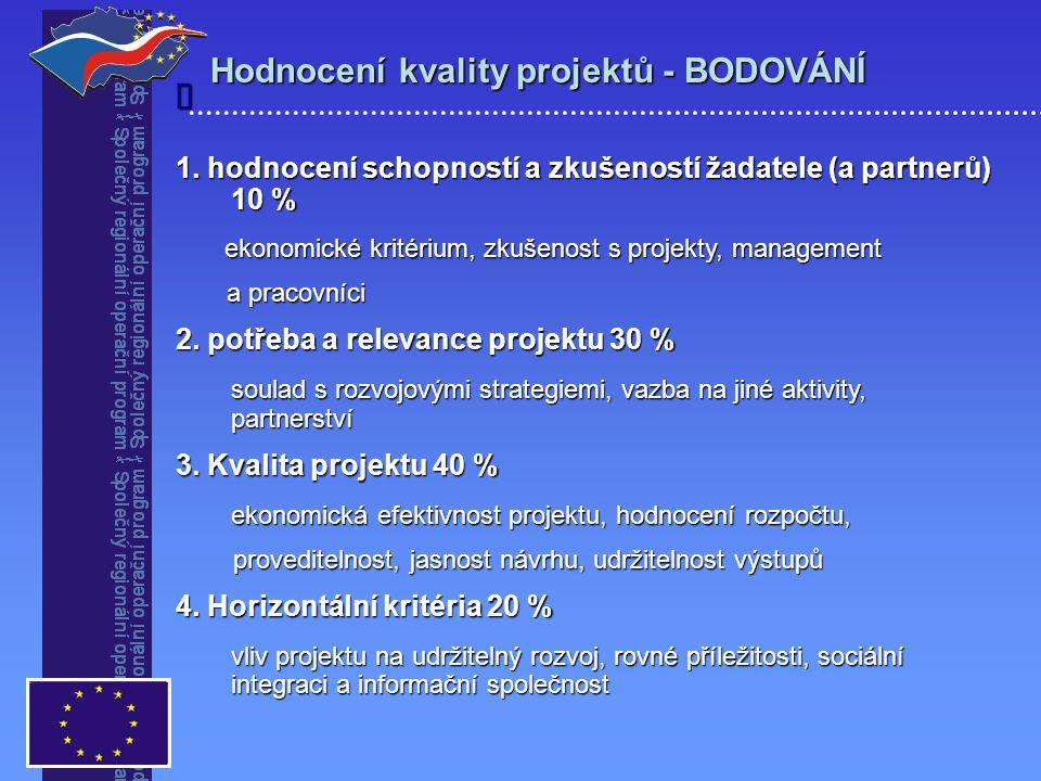 Hodnocení kvality projektů - BODOVÁNÍ  1.