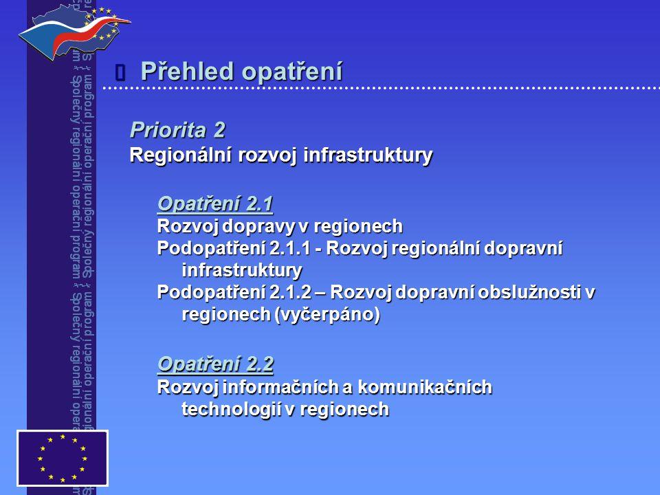  Přehled opatření Opatření 2.2 Rozvoj informačních a komunikačních technologií v regionech Opatření 2.1 Rozvoj dopravy v regionech Podopatření 2.1.1 - Rozvoj regionální dopravní infrastruktury Podopatření 2.1.2 – Rozvoj dopravní obslužnosti v regionech (vyčerpáno) Priorita 2 Regionální rozvoj infrastruktury