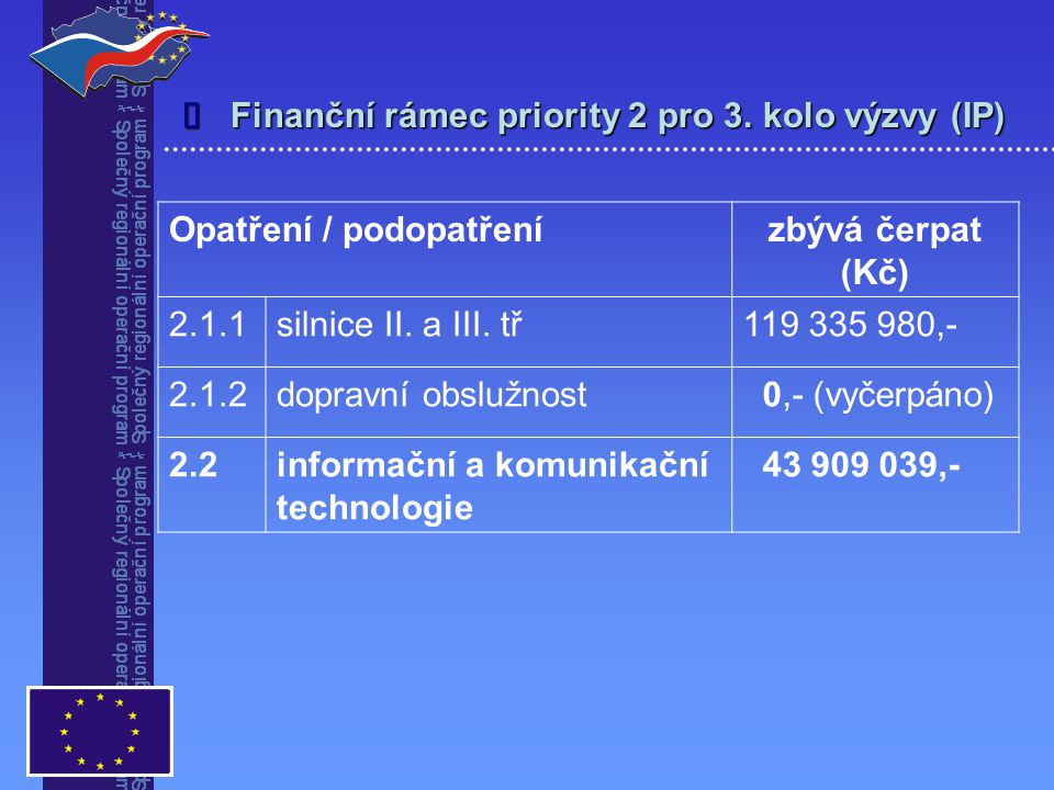 Finanční rámec priority 2 pro 3.