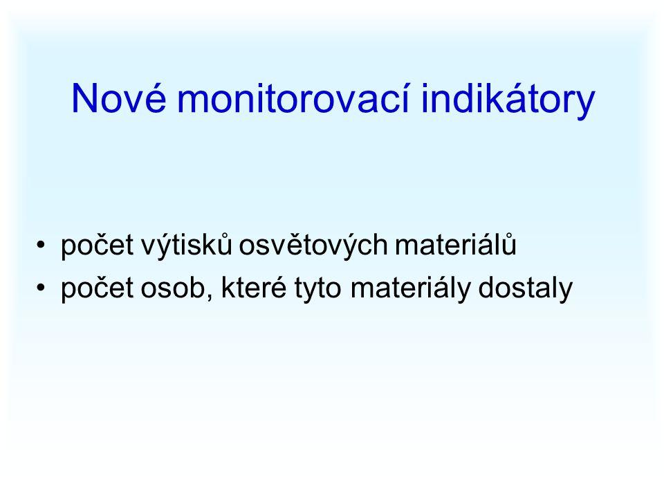 Nové monitorovací indikátory počet výtisků osvětových materiálů počet osob, které tyto materiály dostaly
