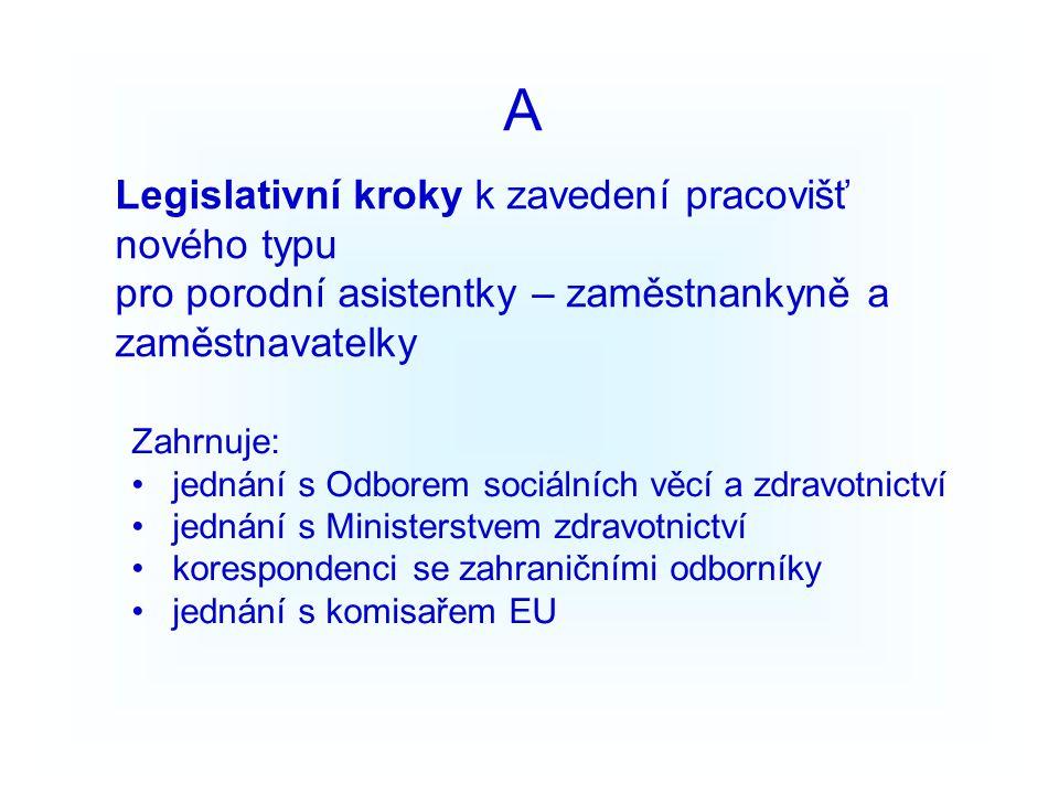 A Legislativní kroky k zavedení pracovišť nového typu pro porodní asistentky – zaměstnankyně a zaměstnavatelky Zahrnuje: jednání s Odborem sociálních věcí a zdravotnictví jednání s Ministerstvem zdravotnictví korespondenci se zahraničními odborníky jednání s komisařem EU