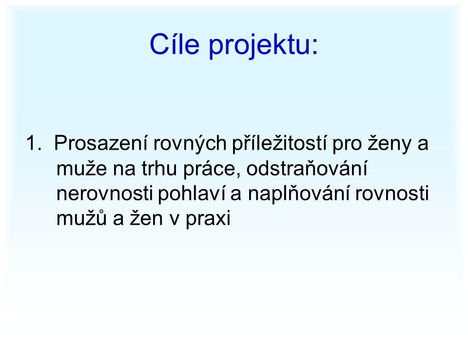 Cíle projektu: 1.