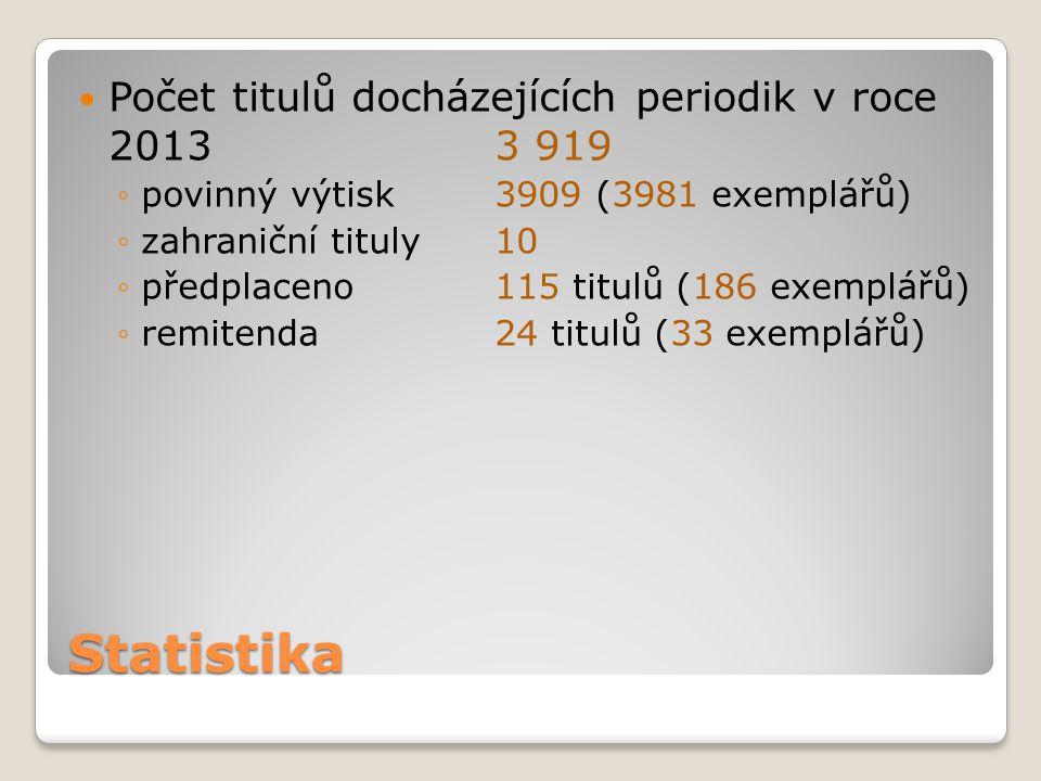 Statistika Počet titulů docházejících periodik v roce 2013 3 919 ◦povinný výtisk 3909 (3981 exemplářů) ◦zahraniční tituly 10 ◦předplaceno 115 titulů (186 exemplářů) ◦remitenda 24 titulů (33 exemplářů)