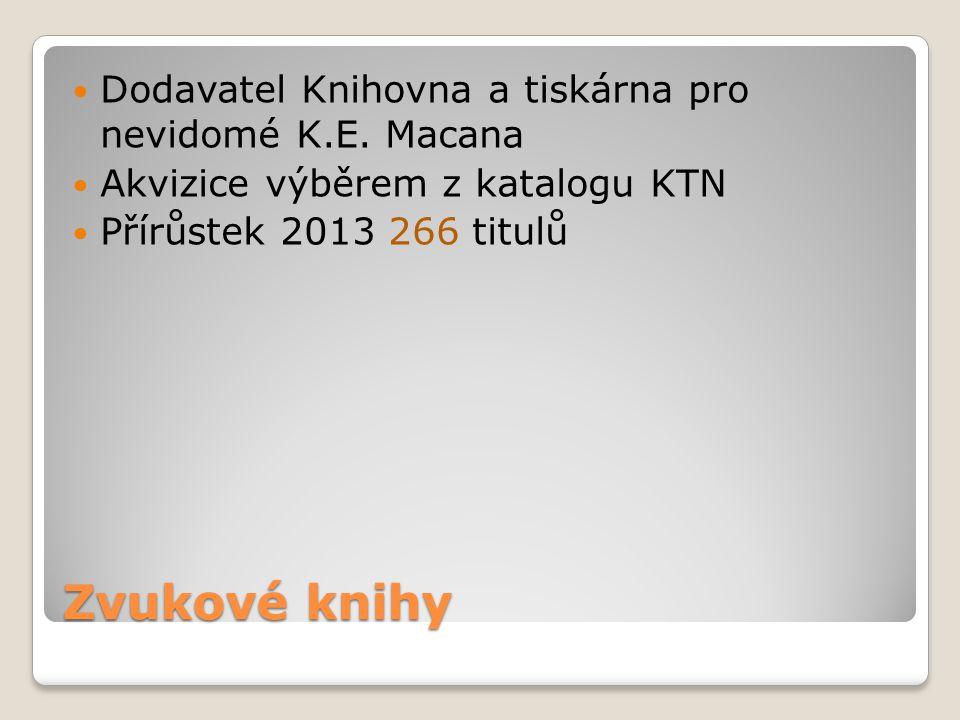 Zvukové knihy Dodavatel Knihovna a tiskárna pro nevidomé K.E. Macana Akvizice výběrem z katalogu KTN Přírůstek 2013 266 titulů